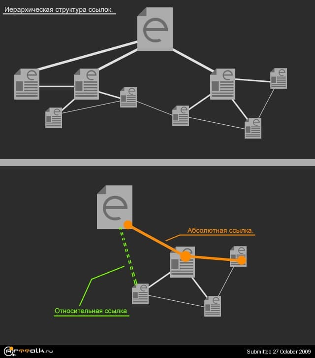 html_tutorial_2_pic_01_182.jpg