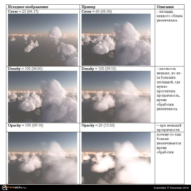 vue_clouds_01_127.jpg
