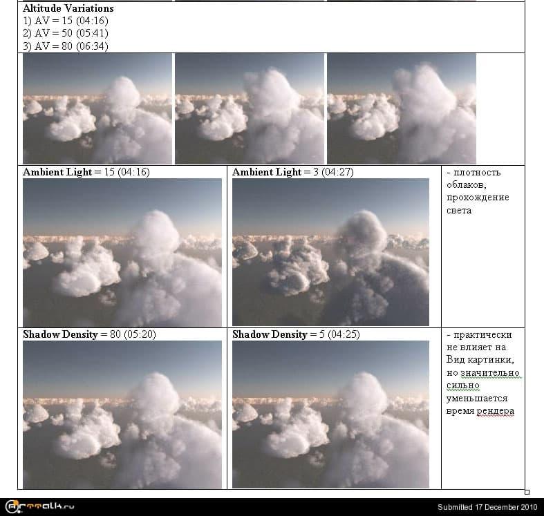 vue_clouds_03_782.jpg