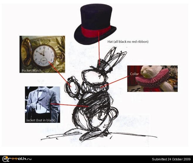 rabbit1.jpg.6bf6dc92c8437de3b006a0682d4c7585.jpg