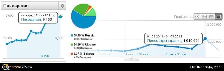 graph.jpg.30e915fc58b827552b915d873bc1971e.jpg