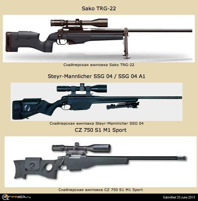 SniperGun.jpg.95cef7c20f492c11003d2ecd3bd722b4.jpg