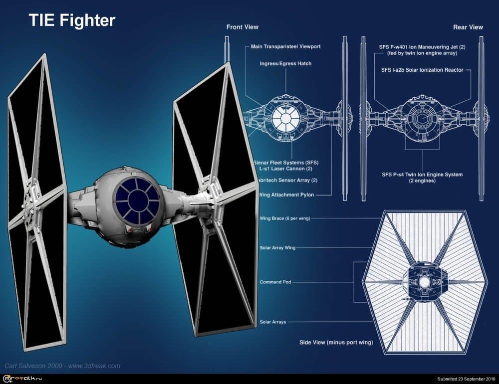 TIE_Fighter_blueprint.thumb.jpg.8f5ea3c97be33e7c1e633e0924db24a7.jpg