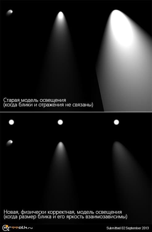 staraya-i-novaya-sistema-3d-osvescheniya.thumb.jpg.6a3a88e34f93eda134cad0101e569f11.jpg