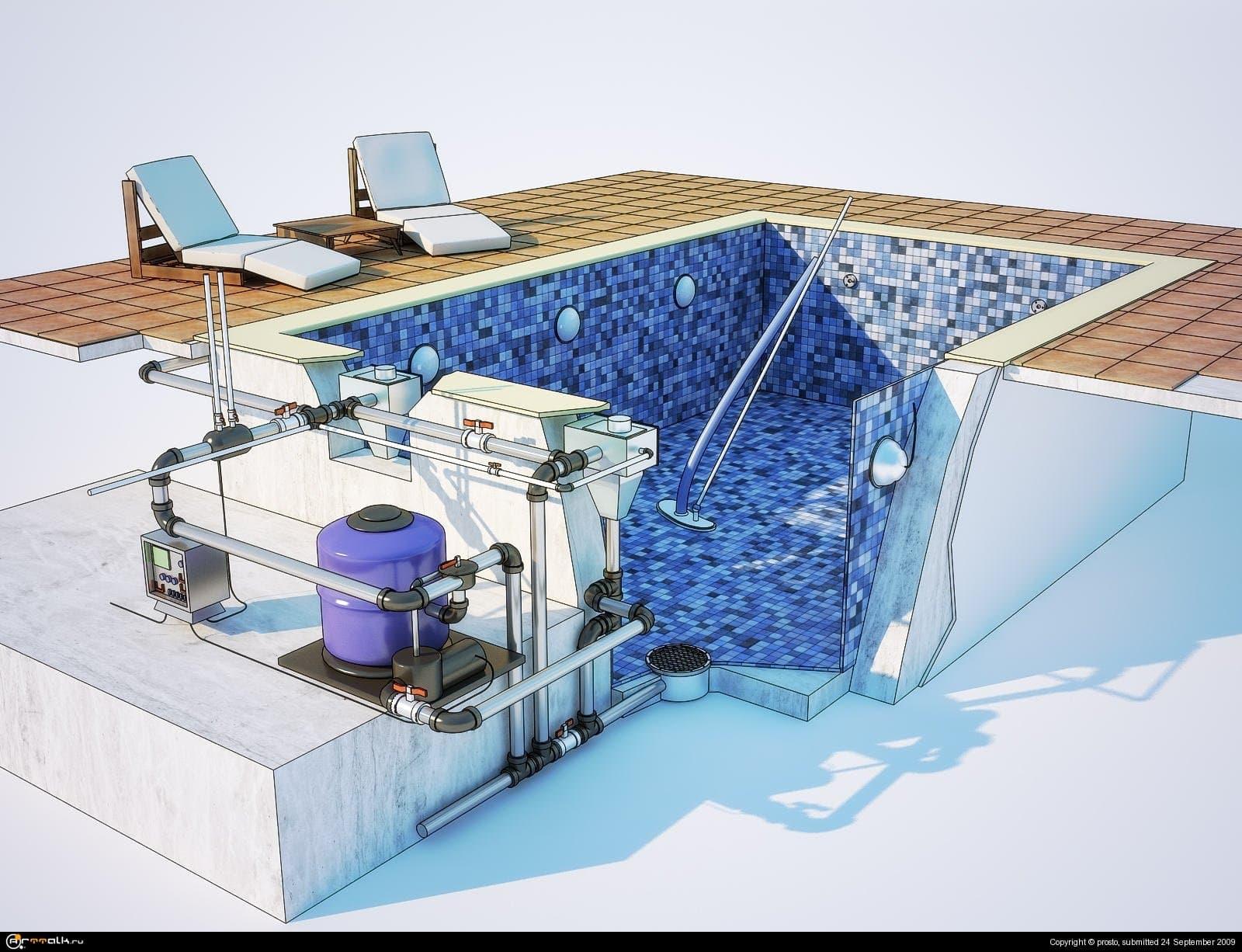 3d схема бассейна