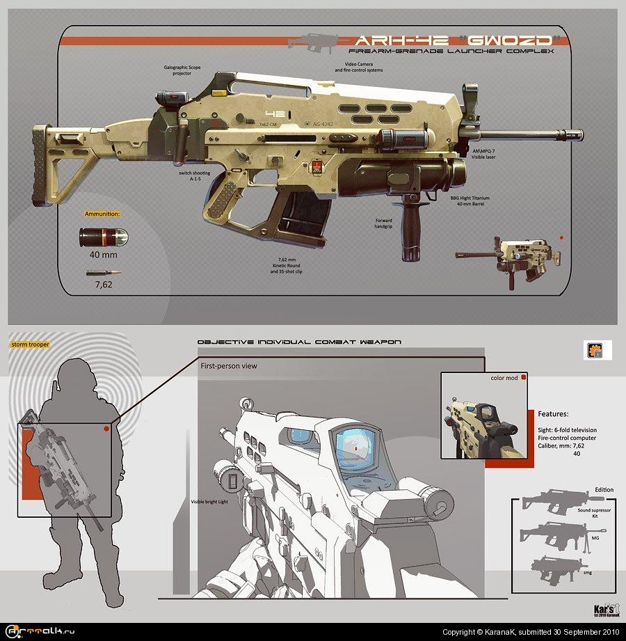 Gvozd (concept)