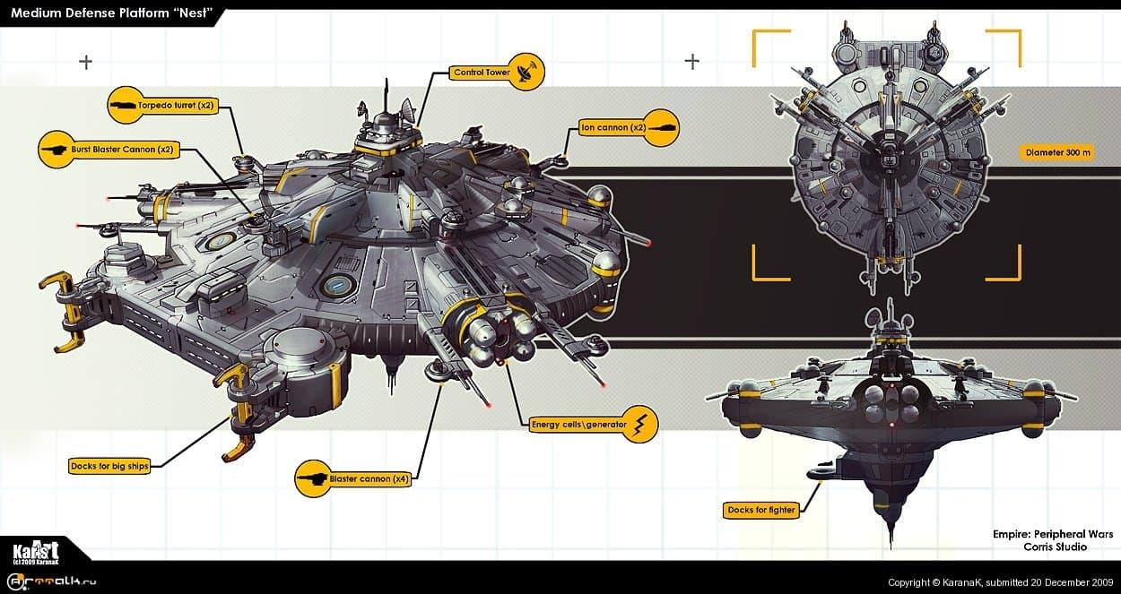 Medium Defense Platform Nest (concept)
