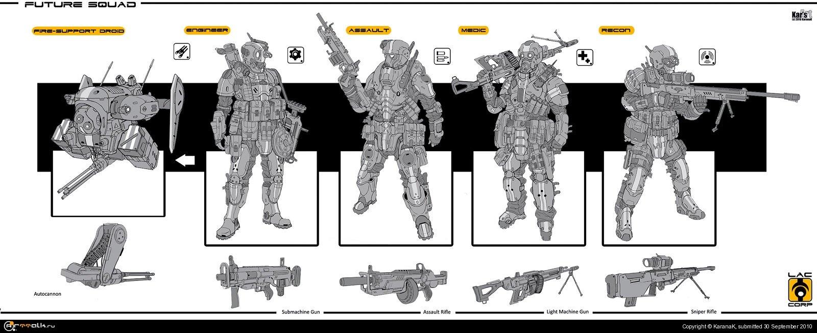 Future Squad (concept)